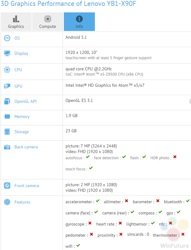 Lenovo-YB1-X90F-YB1-X90L-Yoga-Book-gfxbench-screenshot-winfuture
