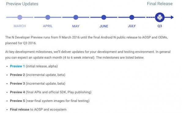 android-n-timeline-595x371