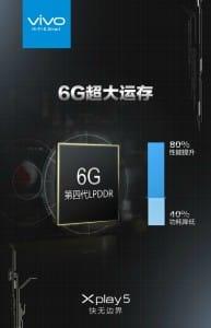 vivo-xplay-5-6GB-RAM