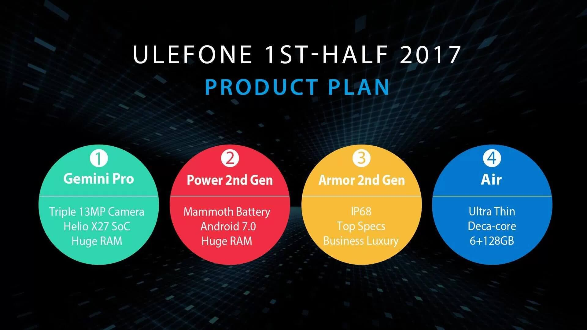 Roadmap 2017, Bild: Ulefone