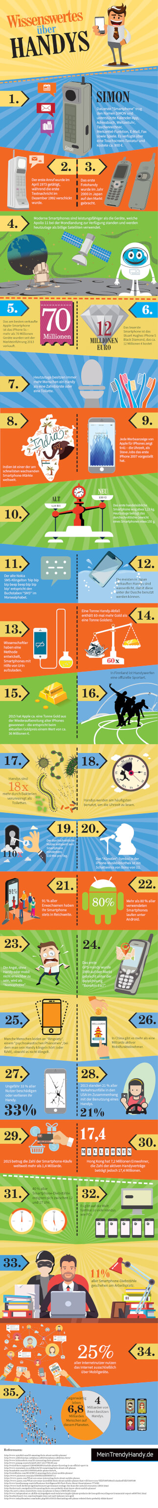 Infografik: Fun-Facts über Handys, Bild: MeinTrendyHandy